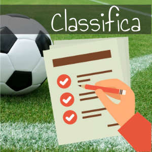 Virtus Romagna - Classifica